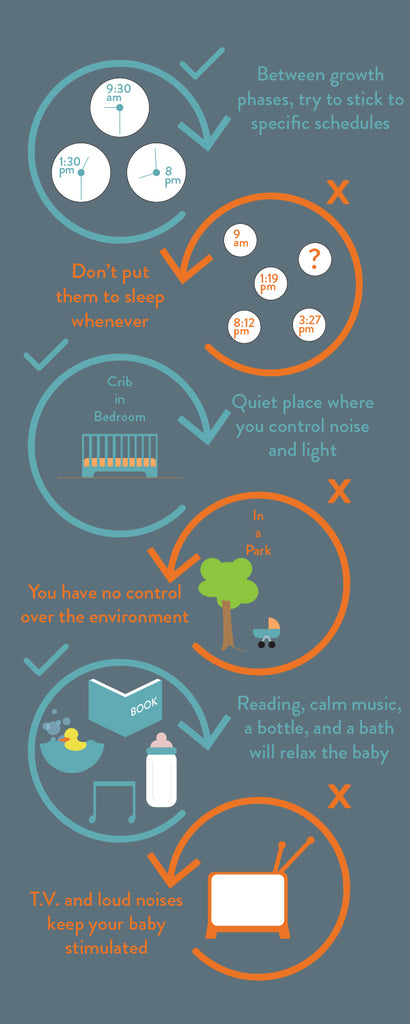 Baby Napping Tips Infographic