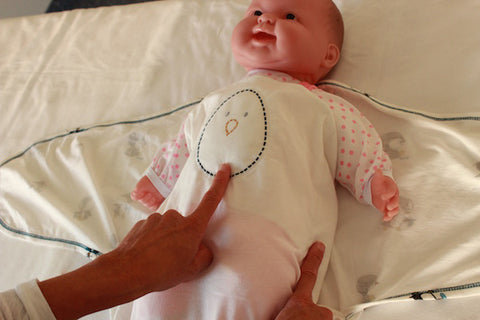 How to swaddle - where the parts go