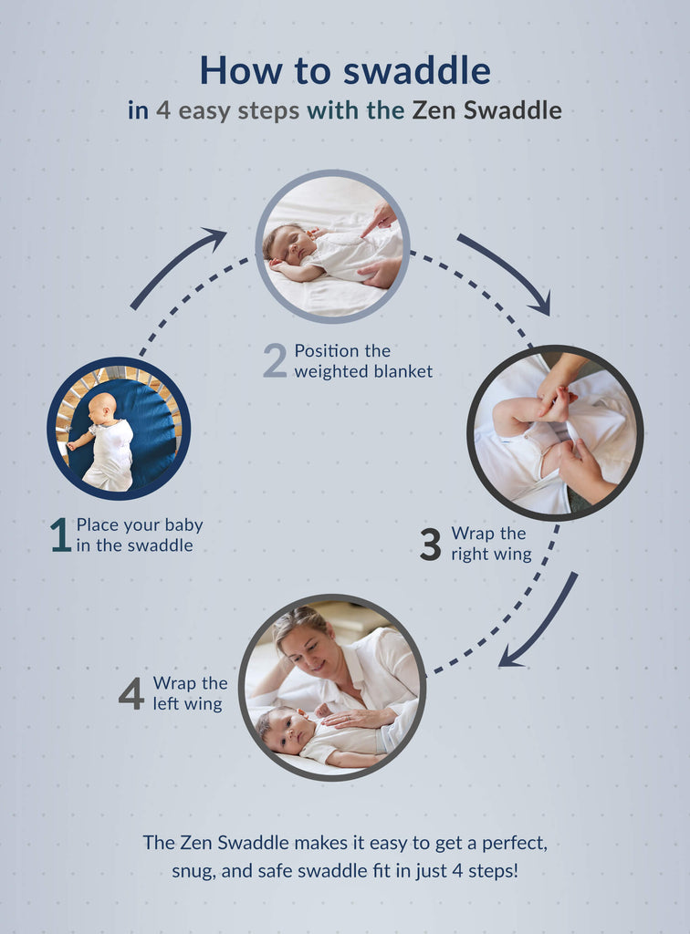 How To Swaddle A Baby Step By Step Nested Bean