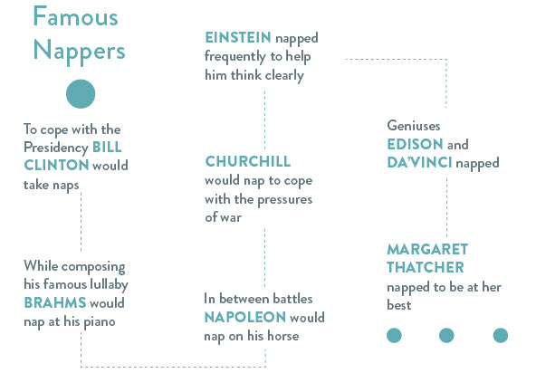 Famous People Who Napped