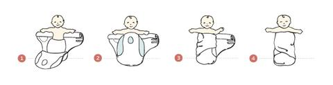 diagram how to swaddle with one or both arms out