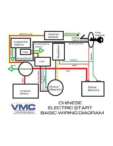 chinese complete electrical atv wire harness 50cc 125cc vmc rh vmcchineseparts com chinese 125cc atv wiring harness 125 atv wiring diagram