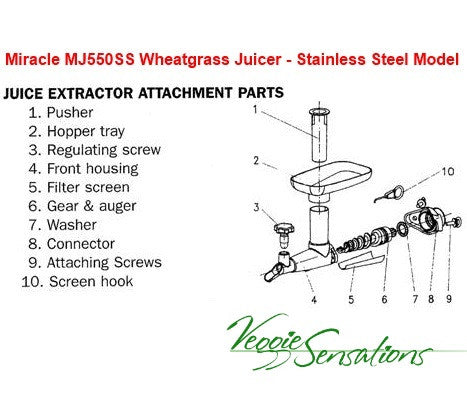 Miracle MJ550SS Wheatgrass Juicer Parts - Washer - VeggieSensations