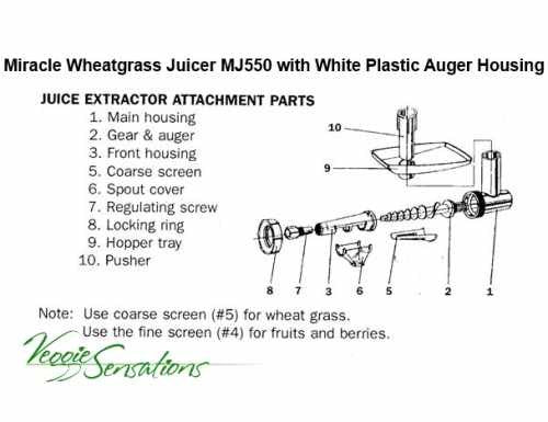 Miracle MJ550 Wheatgrass Juicer Parts - White Hopper - VeggieSensations