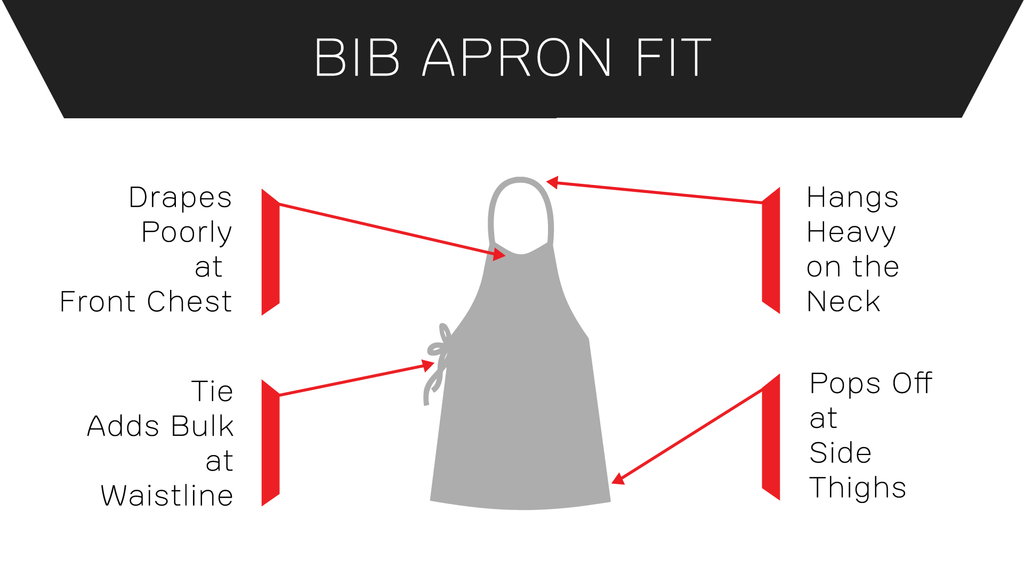 Bib Apron Fit: Drapes Poorly at Front Chest, Tie Addes Bulk to Waistline, Hangs Heavy on the Neck, Pops Out at Side Thighs
