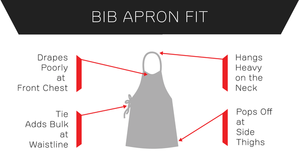 Bib Apron drapes poorly, hangs heavy on the neck, pops off the chest and side thighs