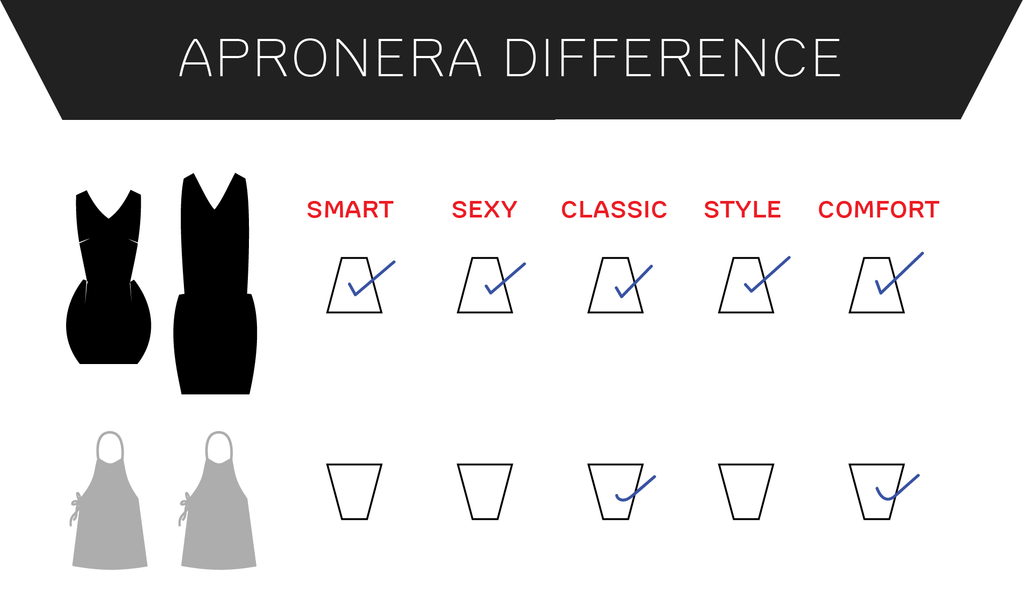 Apronera is Smart, sexy, stylish, classic, comfortable