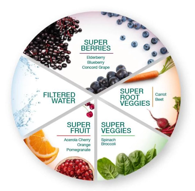 Balance The Superfood Shot® - Immunity Blend
