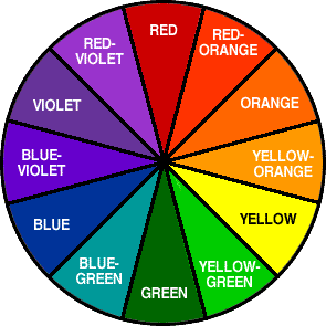 Color Wheel for fitness apparel by Pronounce Activewear