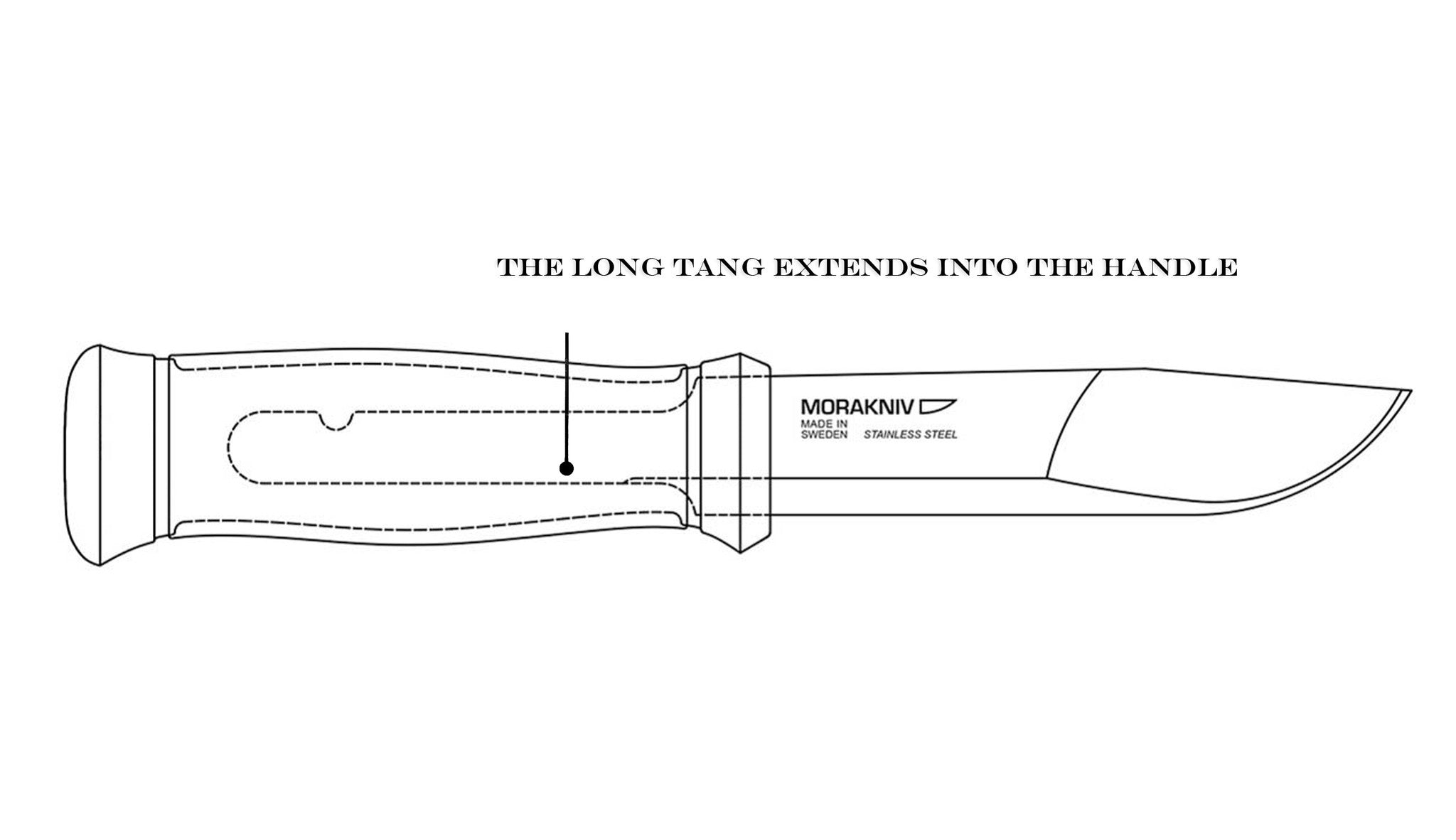 Long Tang Extends Into Handle
