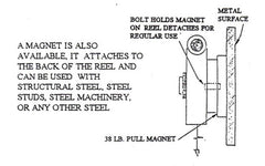 How to mount Mullan Plumb Bob Reel on metal structure
