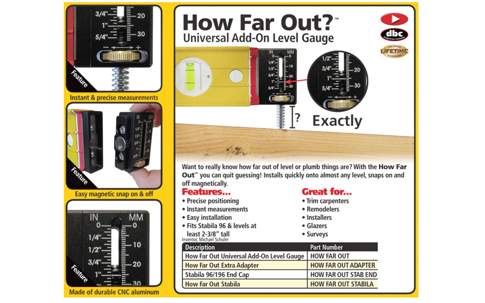 FastCap How Far Out? Universal Add-On Level Gauge - Model No. HOW FAR OUT - Fits Stabila 96 type levels & levels at least 2-3/8
