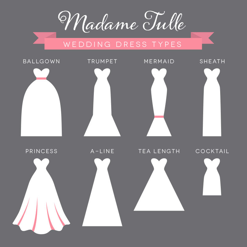 How To To Choose A Wedding Veil Find Your Perfect Veil Here