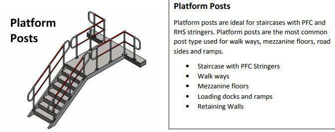 Safety Handrailing For Mezzanine Floor