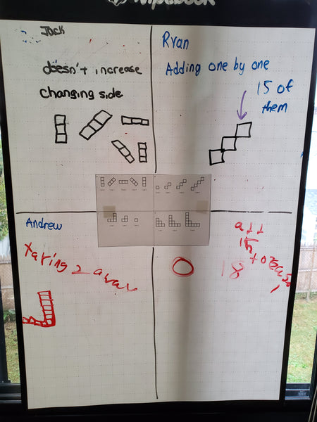 ThinkingClassroom_VNPS_Whiteboard_school_Education
