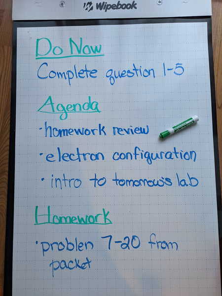 whiteboard_wipebook_VNPS_Thinkingclassroom_iteachmath