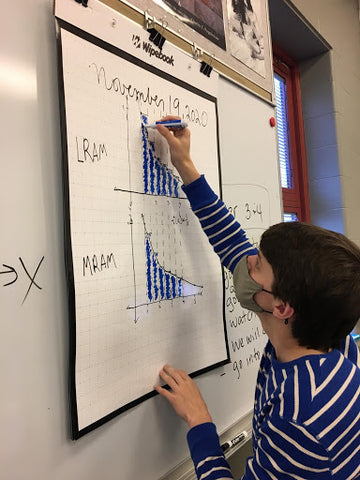 Whiteboard_VNPS_Thinkingclassroom_iteachmath_teacher_math