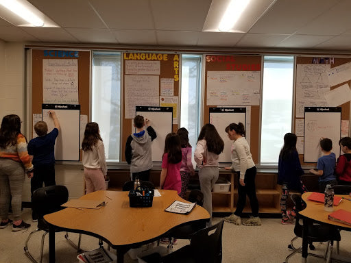 collaborative_learning_VNPS_image-1