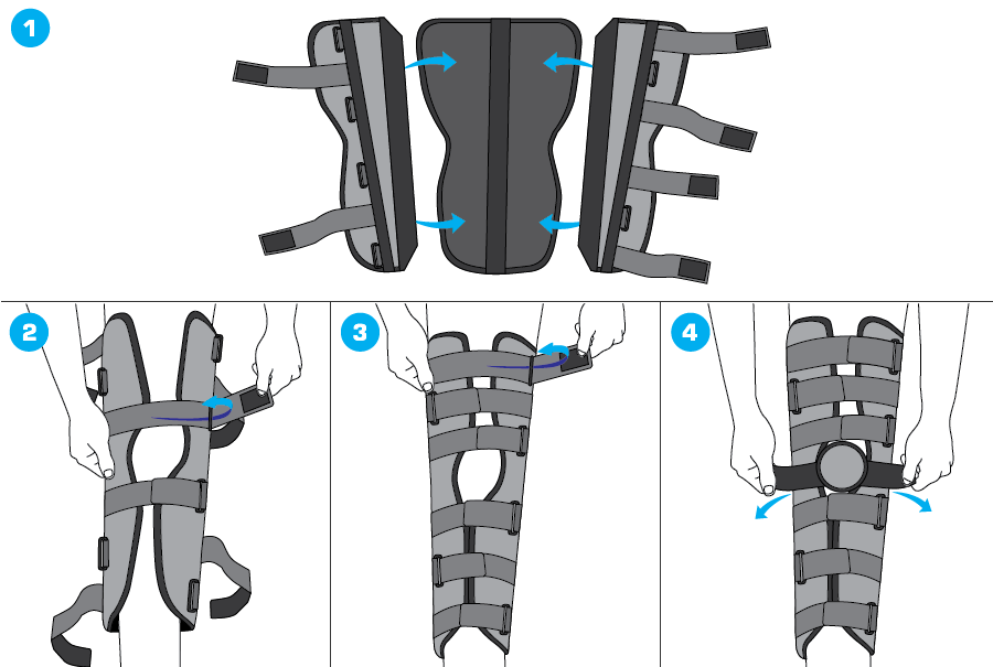 How To Apply - 320 Knee Immobilizer
