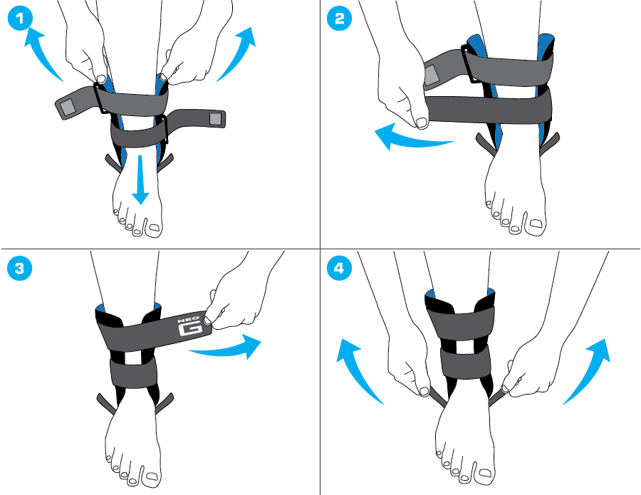 How To Apply - 816 Ankle Cast