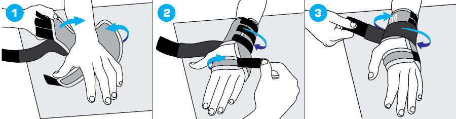 How To Apply - 895K Kids Stabilized Wrist Support