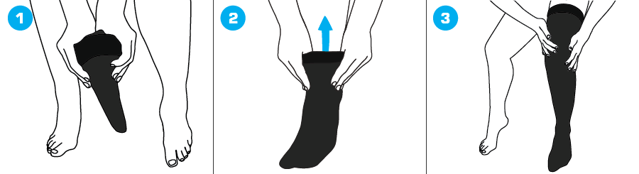 How To Apply - 921 Closed Toe Thigh High Compression Hosiery