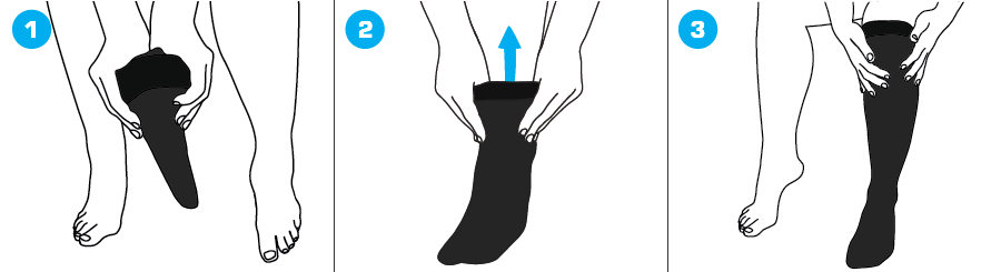 How To Apply - 970 Travel & Flight Compression Socks