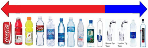 Acidic bottled water