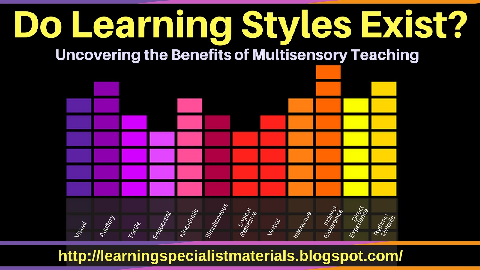 Do learning styles exist?