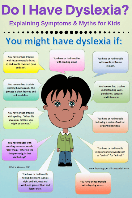Do I have dyslexia- Explaining Symptoms and Myths for Kids
