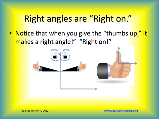 Learning about angles strategies