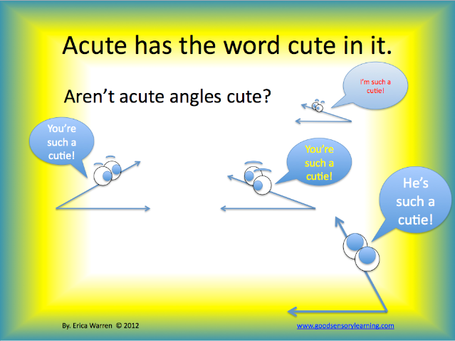 strategy for acute angles