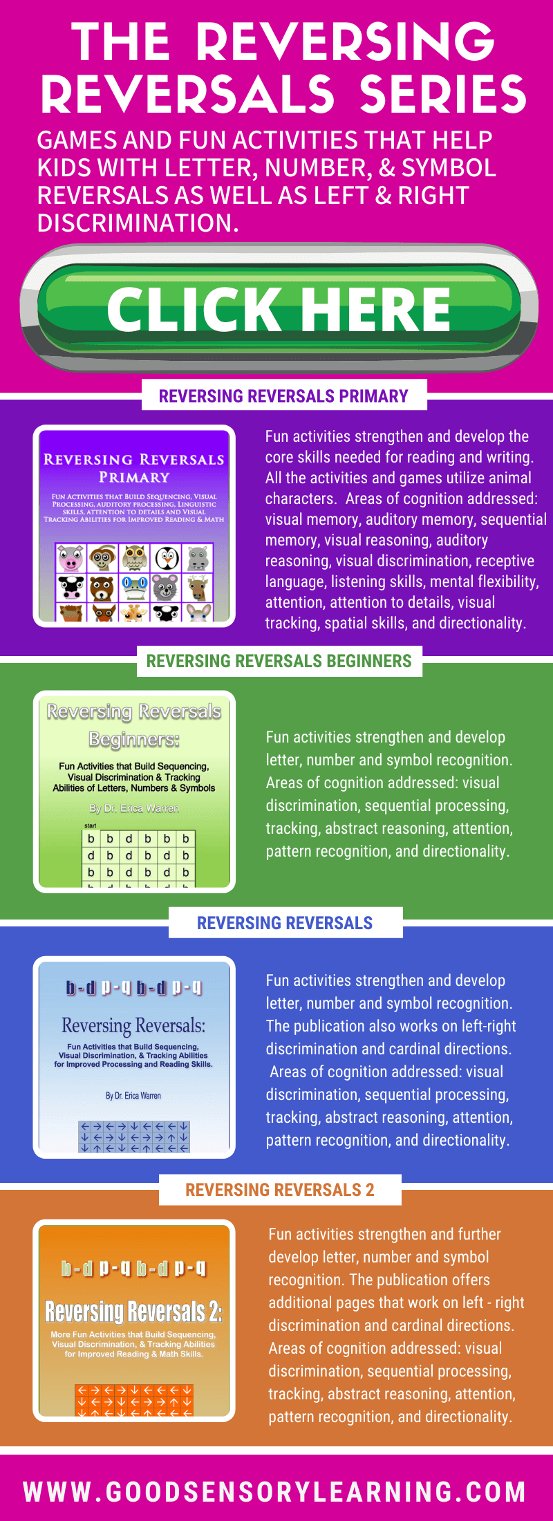 colorful infographic of the reversing reversals series