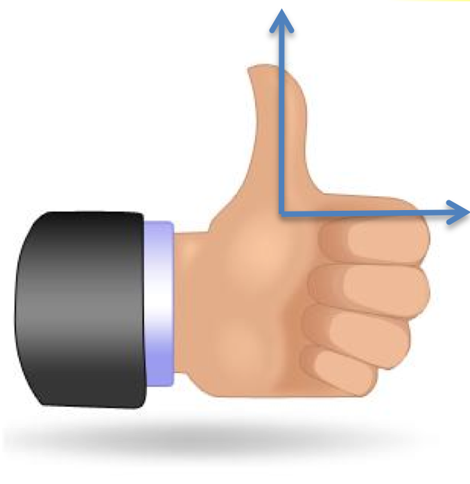 """right angle in the """"thumbs up"""" gesture"""