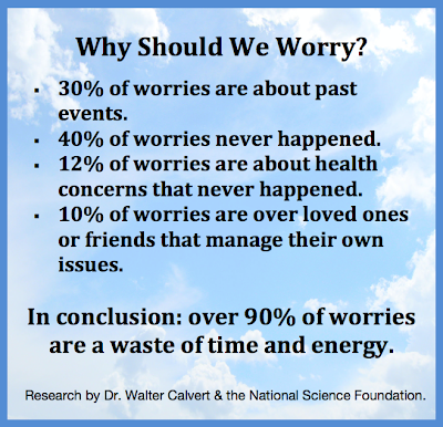 Why Should we worry.