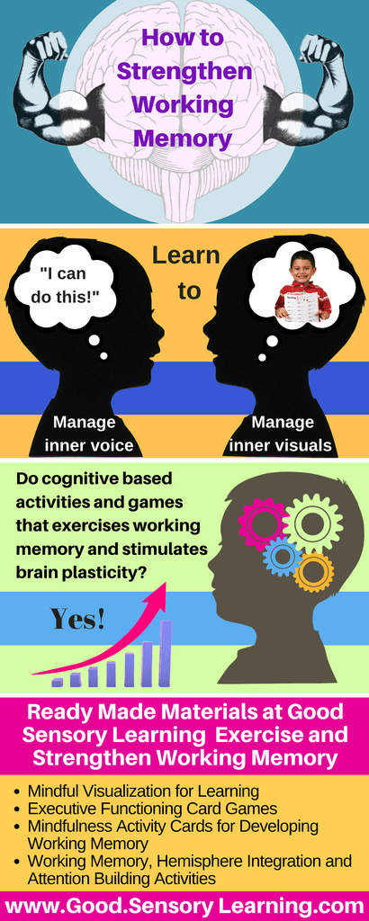 infographic that educates about working memory