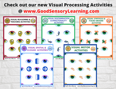 collage of visual processing activities
