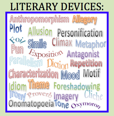 literary device infographic