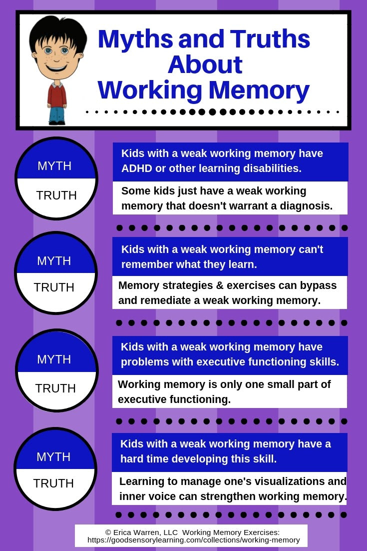 myths about working memory problems