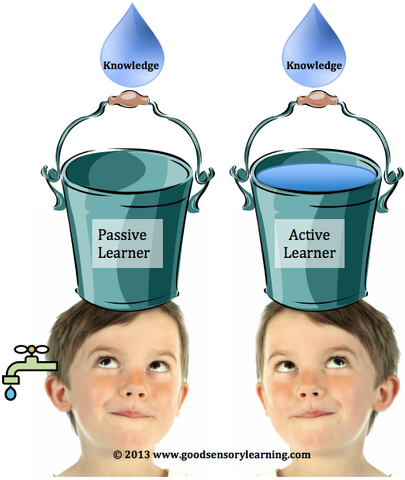 passive learner to active learner