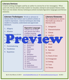 Mastering Literary Devices Handout