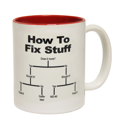 123t How To Fix Stuff Funny Mug, 123t Mugs