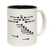 Up And Under Rugby Positions Funny Mug
