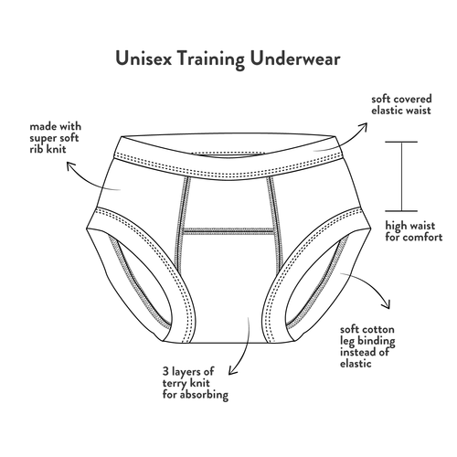 Potty Training Pants - Pink Elephant