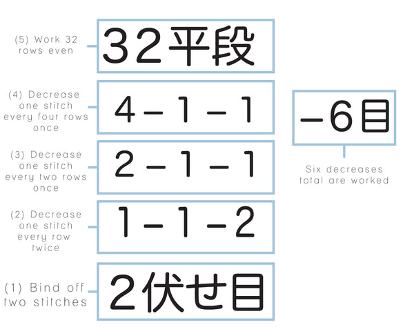 How to read Japanese Knitting Patterns – twigandhorn com