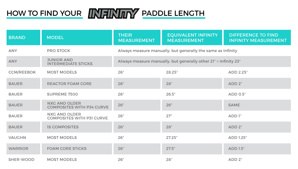 Paddle Length Custom Hockey Goalie Sticks From Infinity Goalie