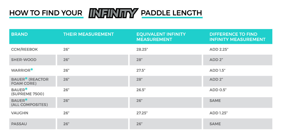 Infinity Goalie Paddle Length Measurement Goalie Stick Paddle Length Bauer CCM Vaughn Passau Sher-wood Warrior