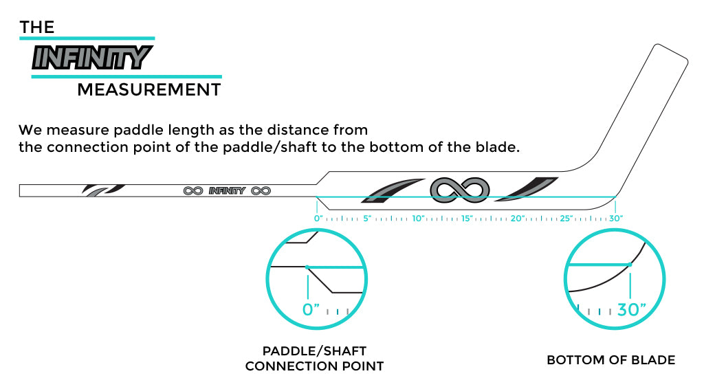 Infinity Custom Goalie Stick Paddle Measurement