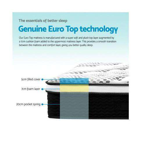 Giselle Euro Extreme Premier Medium Mattress-Mattresses-Giselle-Big Bedding Australia