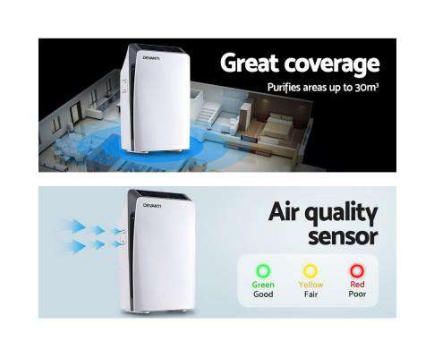 Home HEPA Air Purifier - ALLERGY REMOVER